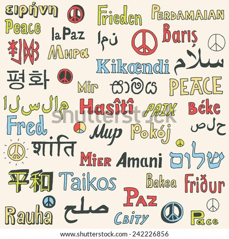 Word Peace In D The Beauty Different Languages