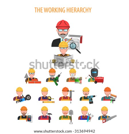 Worker hierarchy concept with flat engineer and handymen avatars set vector illustration - stock vector