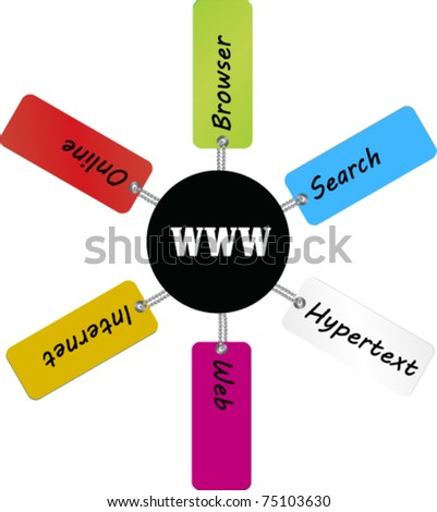 world wide web related terms over tag - stock vector