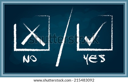 Yes or No sign on chalkboard with hand drawing frame and text