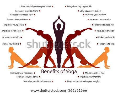 Yoga infographics, mental and physical benefits of practice - stock vector