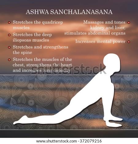 thesis on yoga benefits