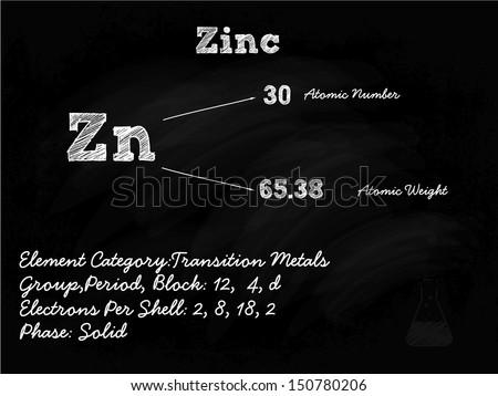 Zinc Symbol Illustration On Blackboard With Chalk - stock vector