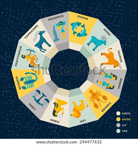 Zodiac circle concept with horoscope signs on night sky stars background vector illustration - stock vector