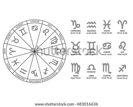 Zodiac horoscope star sign symbols and dates vector